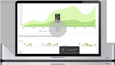 SALESmanago Marketing Automation Demo